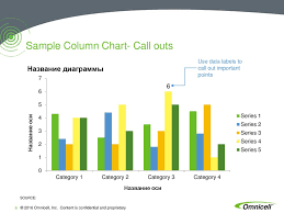 Source Points Chart Sample Column Chart No Data Labels No Lines Source Ppt
