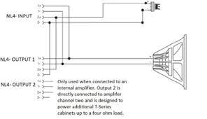 neutrik speakon wiring diagrams schematics and wiring diagrams collection neutrik speakon connector wiring diagram pictures