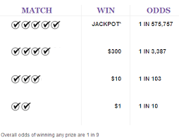 Ohio Rolling Cash 5 Prizes And Odds