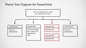 Phone Tree Powerpoint Templates