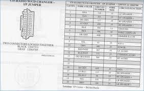 1995 honda accord wiring diagram kanvamath org 2004 Honda Accord Ex Wiring Diagram at 1995 Honda Accord Stereo Wiring Diagram