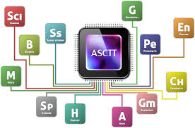 Make A School Timetable Online Free Asc Timetables School Scheduling Best Timetable Software To