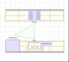 Galley Style Kitchen Layout Galley Kitchen Design Layout Work Triangle Sample Http Design