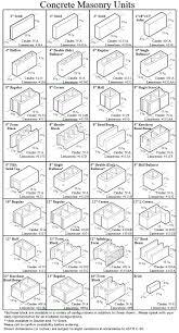 Brick Size Chart Dolap Magnetband Co