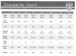 Us Soccer Standards Chart Cal North Standards Chart