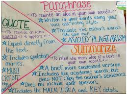 Citing Information Putting Faith To Work Inpe709 Help Guides