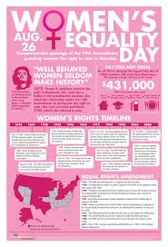 women s equality day democratic underground women s equality day