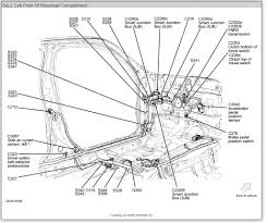 2010 Ford Fusion Fuse Diagram