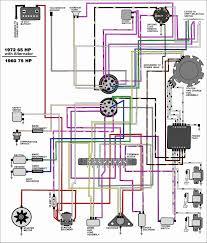 johnson outboard wiring harness wiring diagram library johnson wiring harness wiring diagram todayswiring diagram for johnson outboard ignition switch best johnson alumacraft wiring