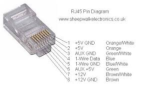 sheepwalk electronics