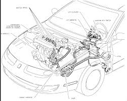 Marvellous parts for 2002 saturn engine diagram photos best image