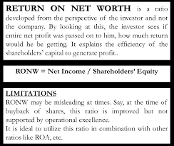 What Is Networth Financial Analysis Using Ratios Profitability Liquidity