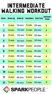 59 Abundant Treadmill Chart To Lose Weight