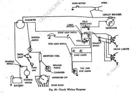 chevy truck wiring diagram wiring diagram gm truck parts 14502c 1953 chevrolet full colored wiring