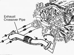 97 chevy venture engine diagram wiring diagrams reader 1998 chevy venture thermostat how to do i get to the thermostat 97 kia sportage engine diagram 97 chevy venture engine diagram
