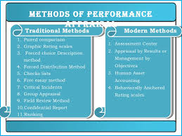 employee appraisal software free download performance appraisal ppt hrm