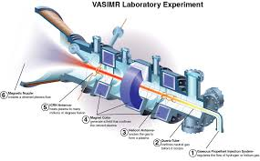 propulsion in space getting through the solar system faster vasimr diagram nasa spaceflight nasa gov shuttle support researching aspl images vasimr jpgvasimr
