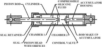 Viscous Damping 8 A Typical Fluid Viscous Damper Manufactured By Taylor