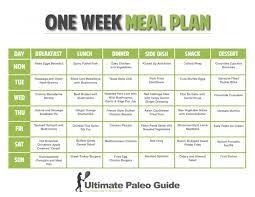 Hard Diet Chart 11 Week Diet Plan Best Detox Before Diet