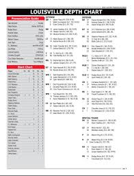 Louisville Football Releases Depth Chart For Notre Dame Game