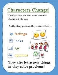 Character Change Anchor Chart Characters Change