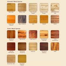 types of wood flooring. Delighful Wood Hardwood Flooring Wood For Floors Beautiful Best Type Of  Types Of Floor Finishes On Types O