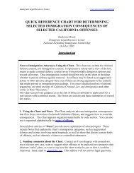 1 Abbreviated Chart For Criminal Defense Practitioners Of