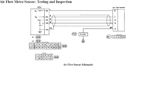 1992 subaru legacy non turbo automatic the maf sensor code showing here is the testing and inspection for your iac motor from alldata