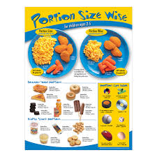 Portion Size Wise Poster Ages 2 5