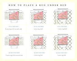rug size for king bed in cm bedroom jute