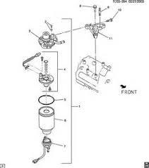 2002 gmc envoy fuse box diagram 2002 image wiring gmc envoy warning lights vaqta us on 2002 gmc envoy fuse box diagram