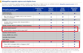 What We Found Out United Mileageplus Upgrade Award Chart