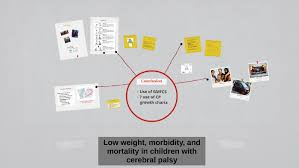 Cerebral Palsy Growth Chart Gmfcs Low Weight Morbidity And Mortality In Children With Cerebr
