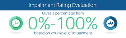 California Workers Comp Settlement Chart 2019 Workers Compensation Impairment Rating Evaluations Guide