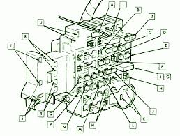 1987 chevy caprice fuse box diagram circuit wiring diagrams 1994 chevy caprice fuse box diagram at 93 Chevy Caprice Fuse Box