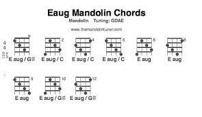 Complete Mandolin Chord Chart Eaug Mandolin Chord Chart The Mandolin Tuner
