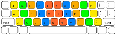 Keyboard Finger Position Chart The Standard Qwerty Finger Placement Is Uncomfortable And