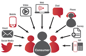 How To Identify A New Sales Channel In The Digital World