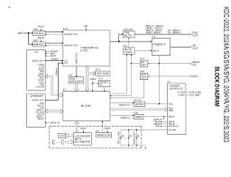 kenwood kdc 222 kdc 023 kdc 2024 kdc 2094 kdc 3023 manual of car audio system kenwood kdc 222 kdc 023 kdc 2024 kdc 2094 kdc 3023