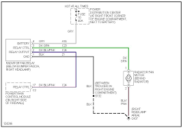 wiring diagram for a 2004 jeep grand cherokee wiring wiring diagram for 2002 jeep grand cherokee the wiring diagram on wiring diagram for a 2004