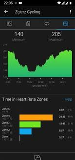 Heart Rate Zone Chart Cool New Feature Time Spent In Heart Zones Chart