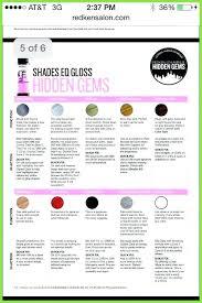 Shades Eq Shade Chart Surprising Shades Eq Chart 2019 Paul Mitchell Pm Shines