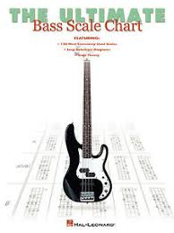 Details About The Ultimate Bass Scale Chart Bass Guitar Chart Instrumental Reference