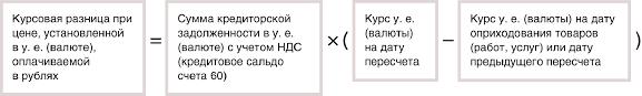 Как покупателю при расчетах в у е или валюте учитывать курсовые  Если цена установлена в у е или валюте а оплачивается в рублях то курсовую разницу рассчитывайте по формуле