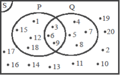 Contoh Soal Diagram Venn Membaca Diagram Venn
