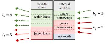 Online Balance Sheet Color Online An Example Of A Banks Balance Sheet