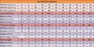Indian Clothing Size Chart Latest Indian Cotton Dress With Lace White Cotton Short Dress Buy Latest Indian Cotton Dress With Lace White Cotton Short Dress Indian Cotton