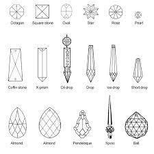 crystal chandelier parts chandelier parts diagram best of 7 best crystals images on of awesome chandelier