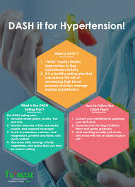Dash It For Hypertension Turacoz Healthcare Solutions