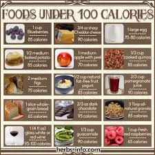 Calorie Chart For All Food Groups Food Calory Lamasa Jasonkellyphoto Co